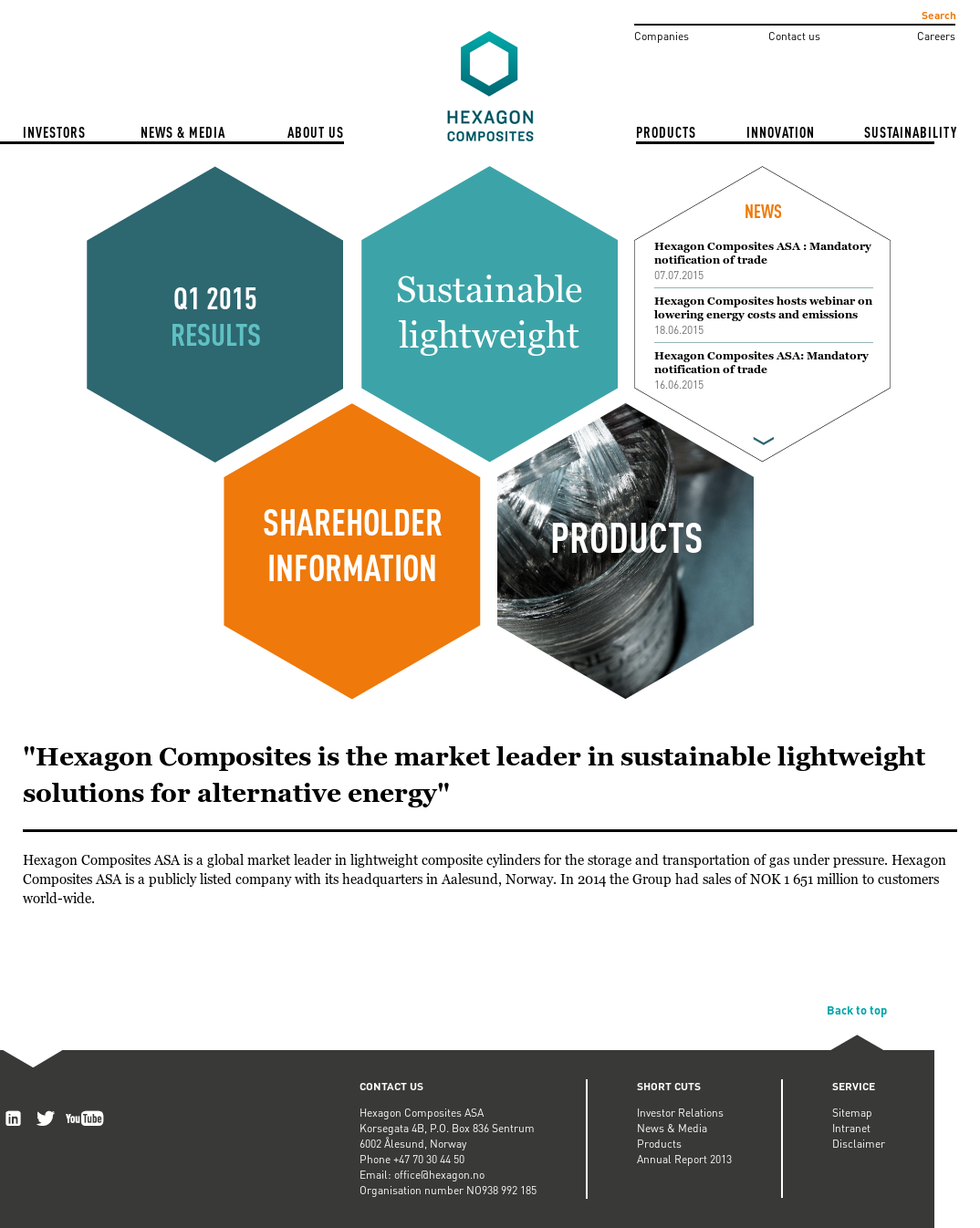 Hexagon Composites Competitors, Revenue and Employees