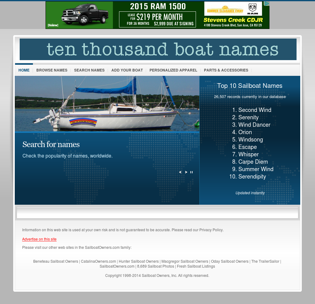 Boat Names Competitors, Revenue and Employees - Owler