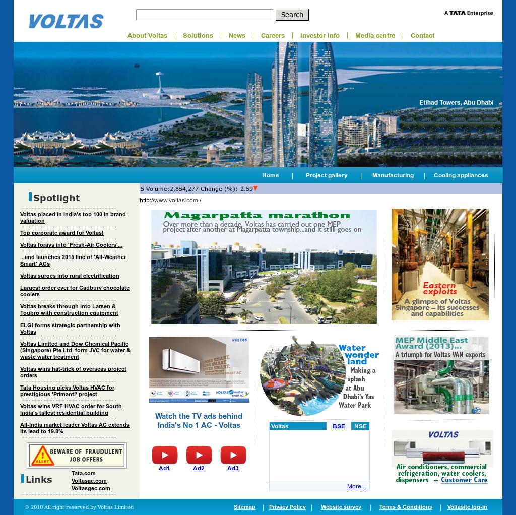 Voltas Competitors, Revenue and Employees - Owler Company Profile