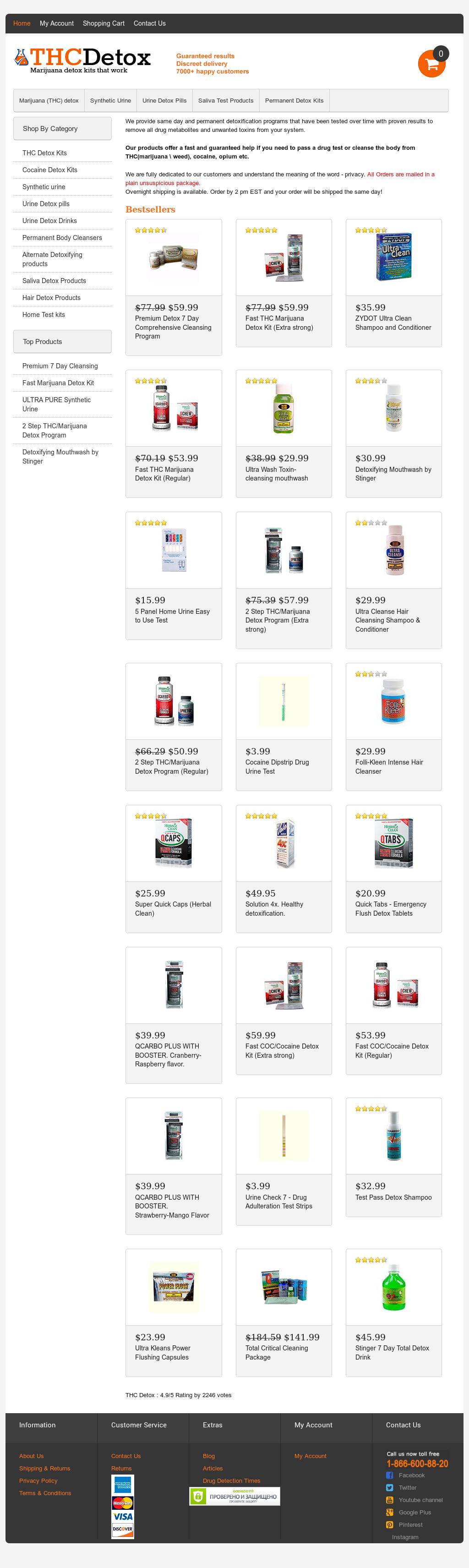 Swell Owler Reports Thcdetox Blog Beating Your Urine Drug Test Download Free Architecture Designs Xoliawazosbritishbridgeorg