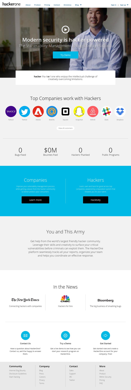HackerOne Competitors, Revenue and Employees - Owler Company Profile