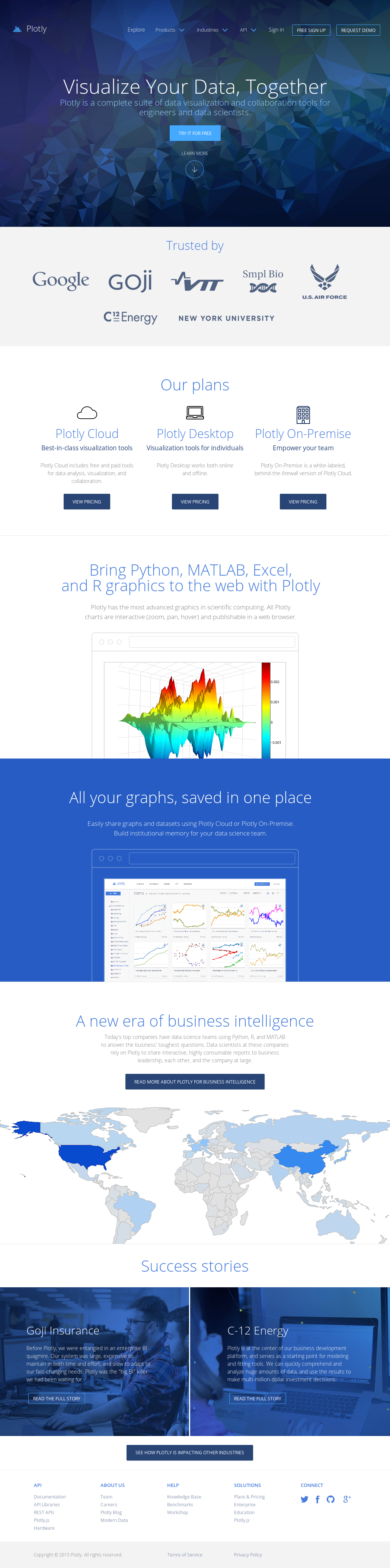 Plotly Competitors, Revenue and Employees - Owler Company