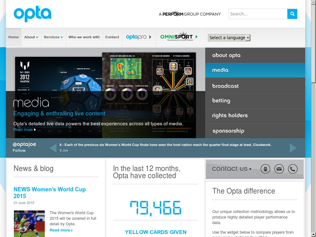 Opta Sports Data Competitors, Revenue and Employees - Owler