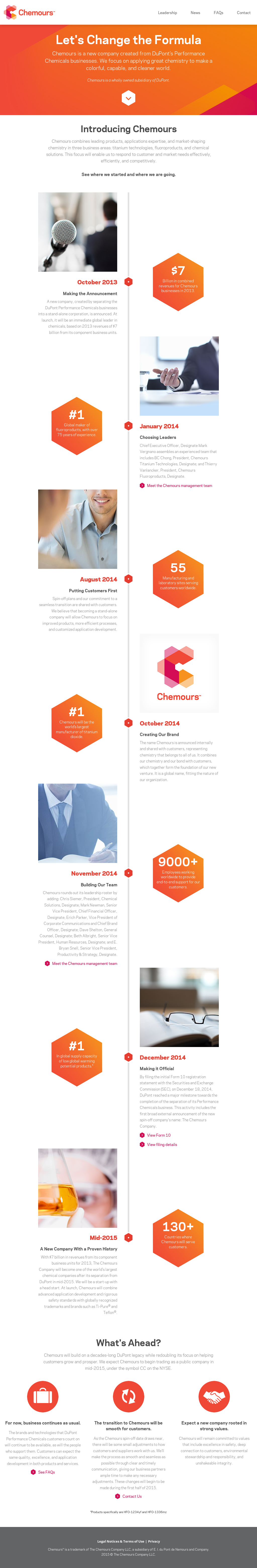 Chemours Competitors, Revenue and Employees - Owler Company
